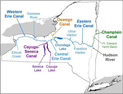 1 Canal System